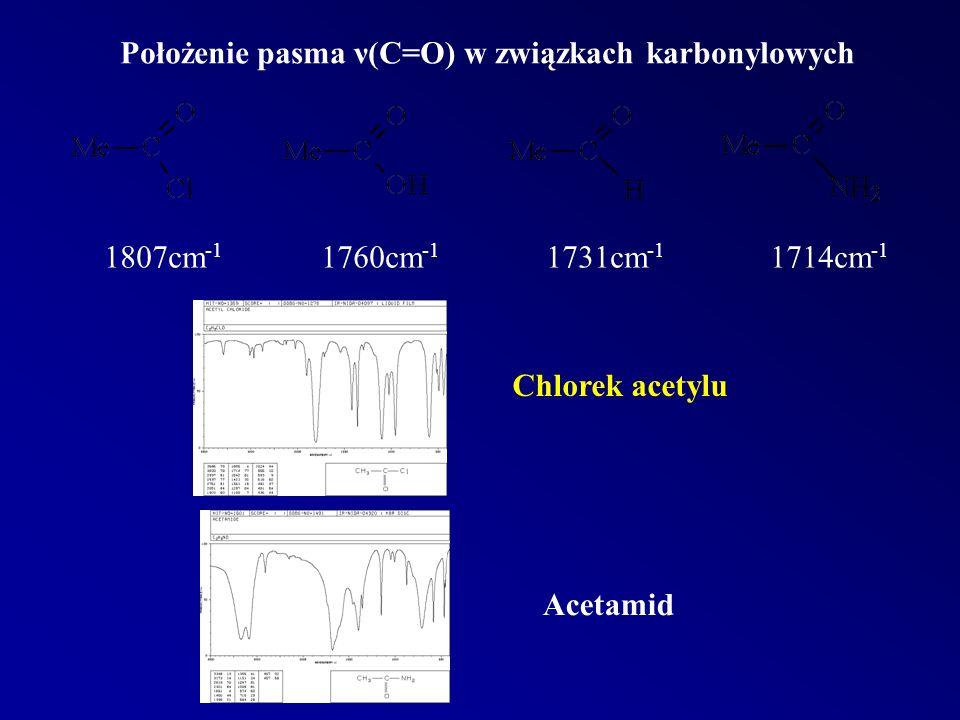 Położenie pasma ν(C=O) w związkach karbonylowych 1807cm -1 1760cm -1 1731cm -1 1714cm -1 Chlorek acetylu Acetamid