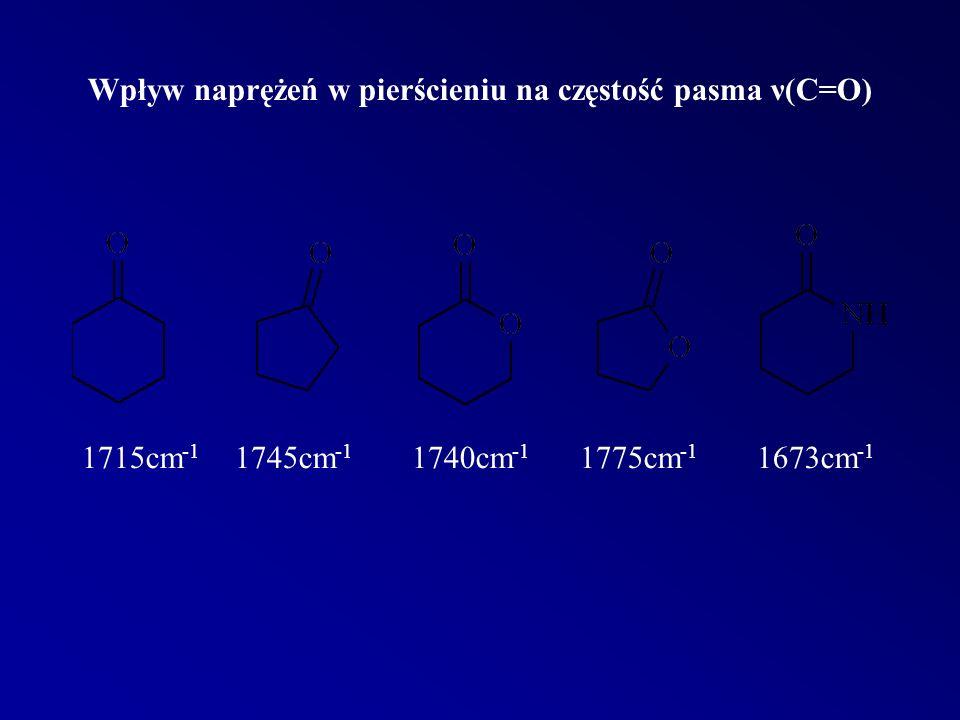 Wpływ naprężeń w pierścieniu na częstość pasma ν(C=O) 1715cm -1 1745cm -1 1740cm -1 1775cm -1 1673cm -1