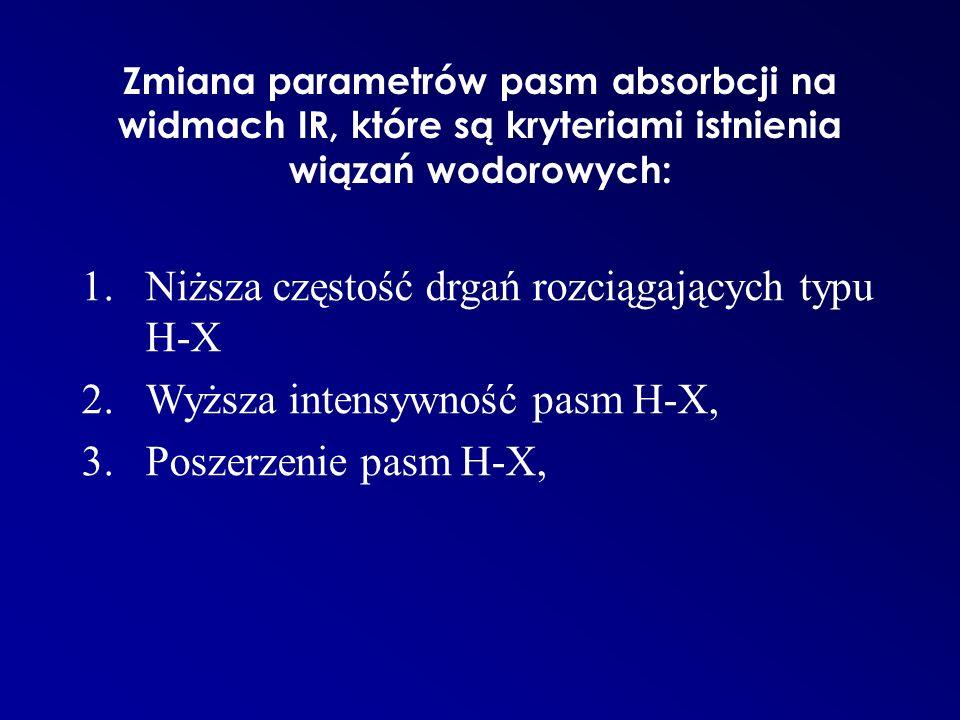 Zmiana parametrów pasm absorbcji na widmach IR, które są kryteriami istnienia wiązań wodorowych: 1.Niższa częstość drgań rozciągających typu H-X 2.Wyż