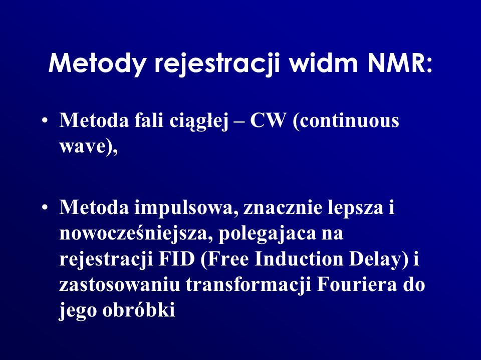 Metody rejestracji widm NMR: Metoda fali ciągłej – CW (continuous wave), Metoda impulsowa, znacznie lepsza i nowocześniejsza, polegajaca na rejestracj
