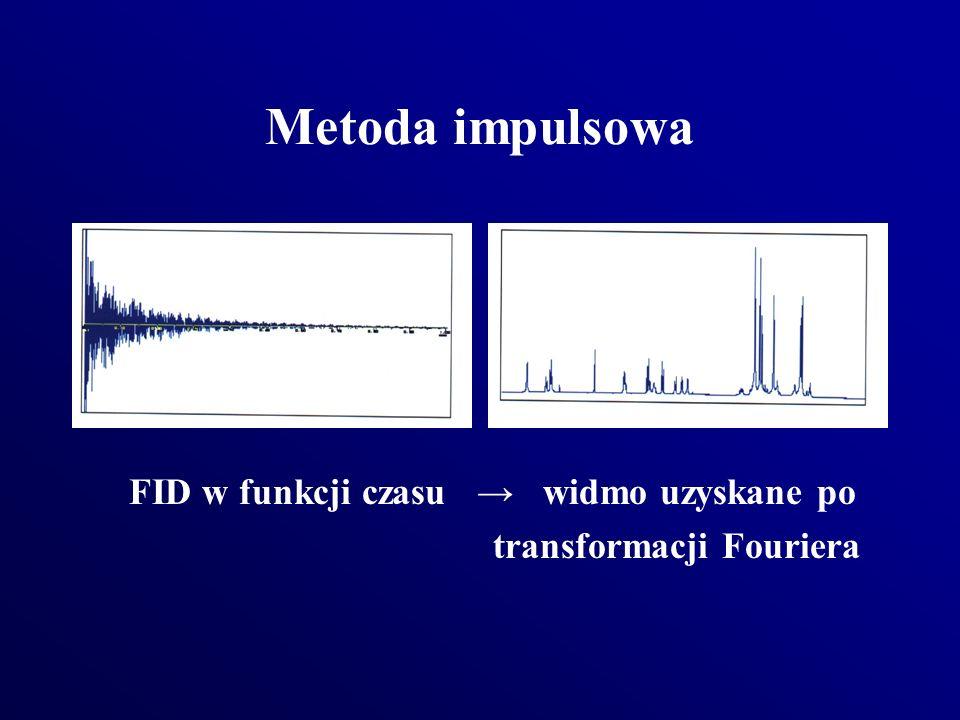 Metoda impulsowa FID w funkcji czasu widmo uzyskane po transformacji Fouriera