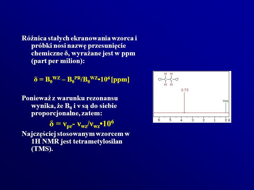 Różnica stałych ekranowania wzorca i próbki nosi nazwę przesunięcie chemiczne δ, wyrażane jest w ppm (part per milion): δ = B 0 WZ – B 0 PR /B 0 WZ 10