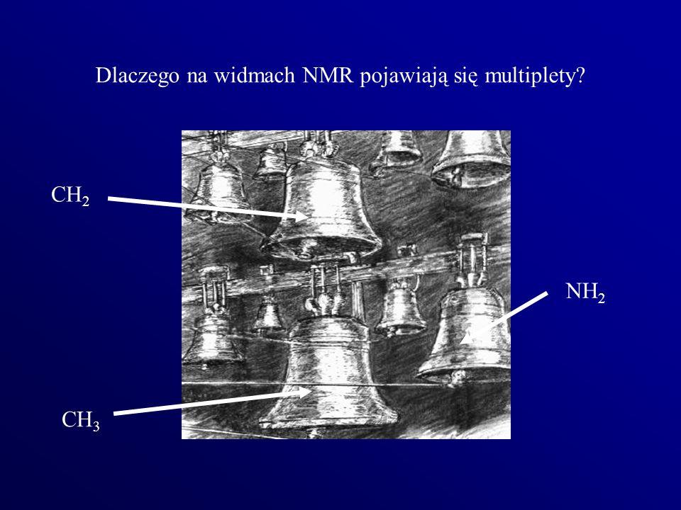 NH 2 CH 2 CH 3 Dlaczego na widmach NMR pojawiają się multiplety?