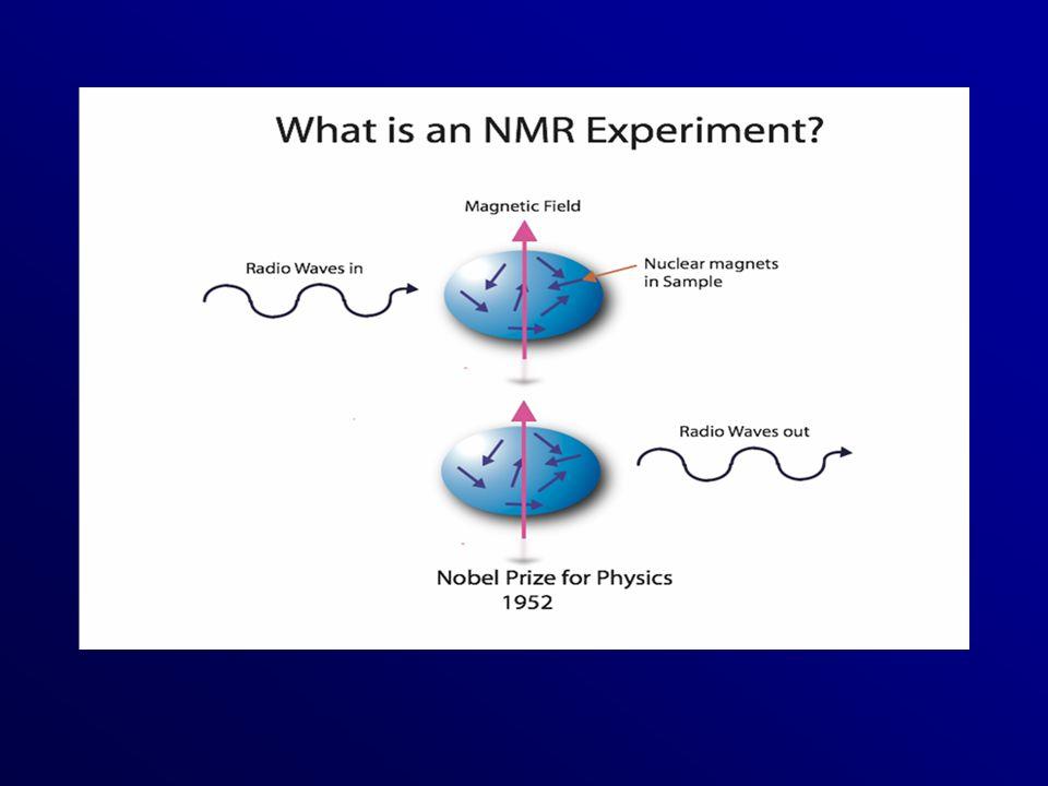 Normalnie położenie spinów jądrowych jest przypadkowe:
