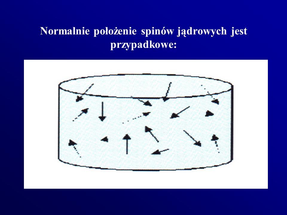 Sprzężenia spinowo-spinowe Kolejnym elementem ułatwiającym analizę widm NMR są sprzężenia spinowo-spinowe, wynikające z oddziaływań momentów magnetycznych jąder.