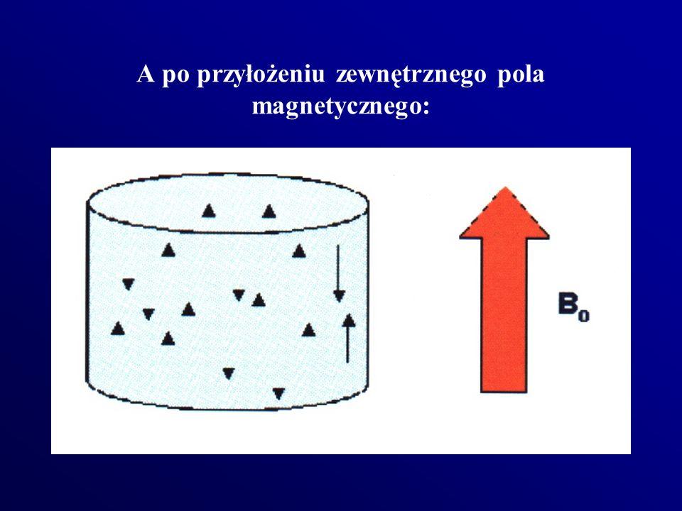 1H NMR – protonowy rezonans magnetyczny Na powszechne zastosowanie tej metody składa sie kilka zalet: -łatwość przygotowania próbki, -wymagana niewielka ilość związku (10 -6 g), -krótki czas pomiaru – rzędu kilku minut