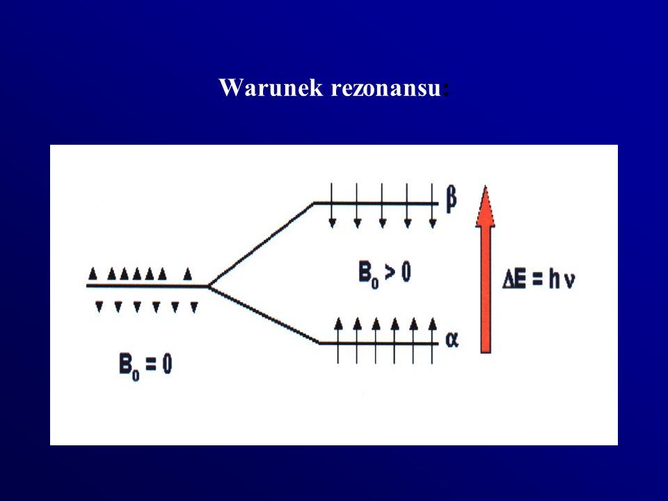 Na podstawie jednowymiarowych widm protonowych można wnioskować o budowie prostych związków.