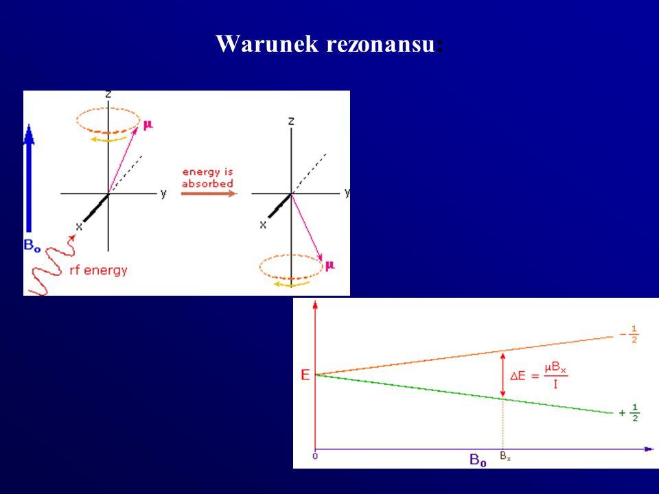 Przesunięcie chemiczne Na jądro atomowe działa pole mniejsze od przyłożonego pola zewnętrznego – tzw efekt ekranowania, która jest tym większy im większa jest gęstość elektronowa wokół danego jadra: B ef = B 0 (1 – σ) σ – stała ekranowania Dzięki temu na widmie obserwujemy zróżnicowanie sygnałów w zależności od otoczenia chemicznego protonów.