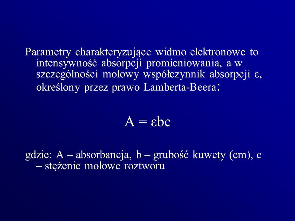 Parametry charakteryzujące widmo elektronowe to intensywność absorpcji promieniowania, a w szczególności molowy współczynnik absorpcji ε, określony pr