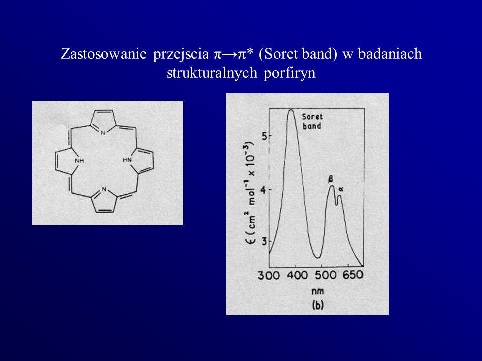 Zastosowanie przejscia ππ* (Soret band) w badaniach strukturalnych porfiryn