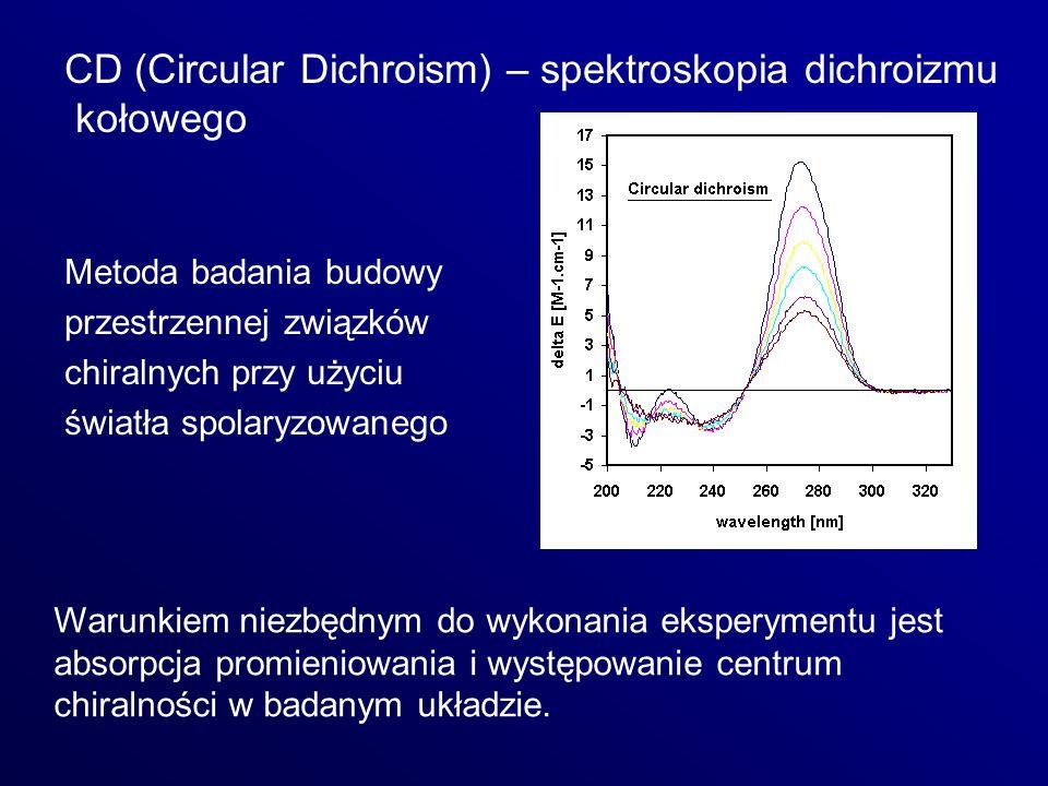 CD (Circular Dichroism) – spektroskopia dichroizmu kołowego Metoda badania budowy przestrzennej związków chiralnych przy użyciu światła spolaryzowaneg