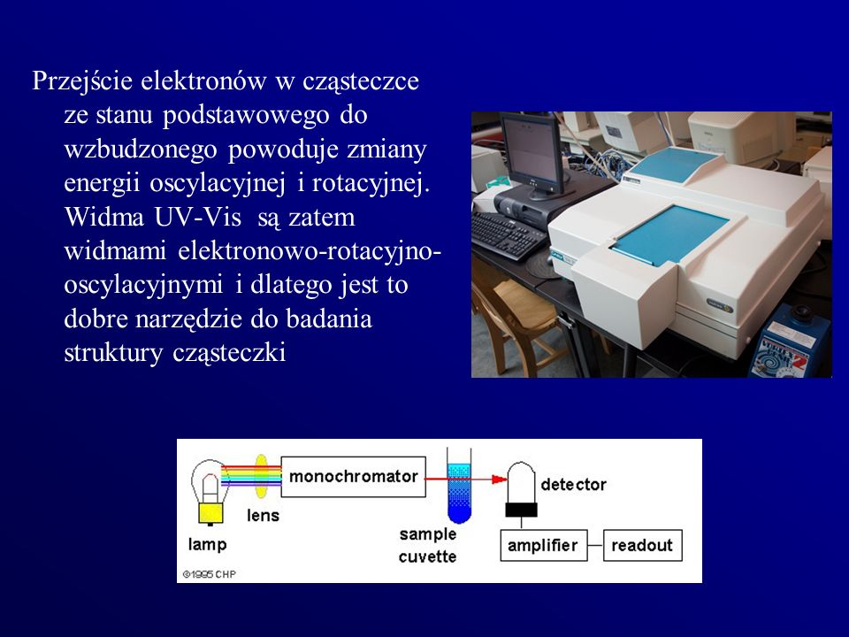 Przejście elektronów w cząsteczce ze stanu podstawowego do wzbudzonego powoduje zmiany energii oscylacyjnej i rotacyjnej. Widma UV-Vis są zatem widmam