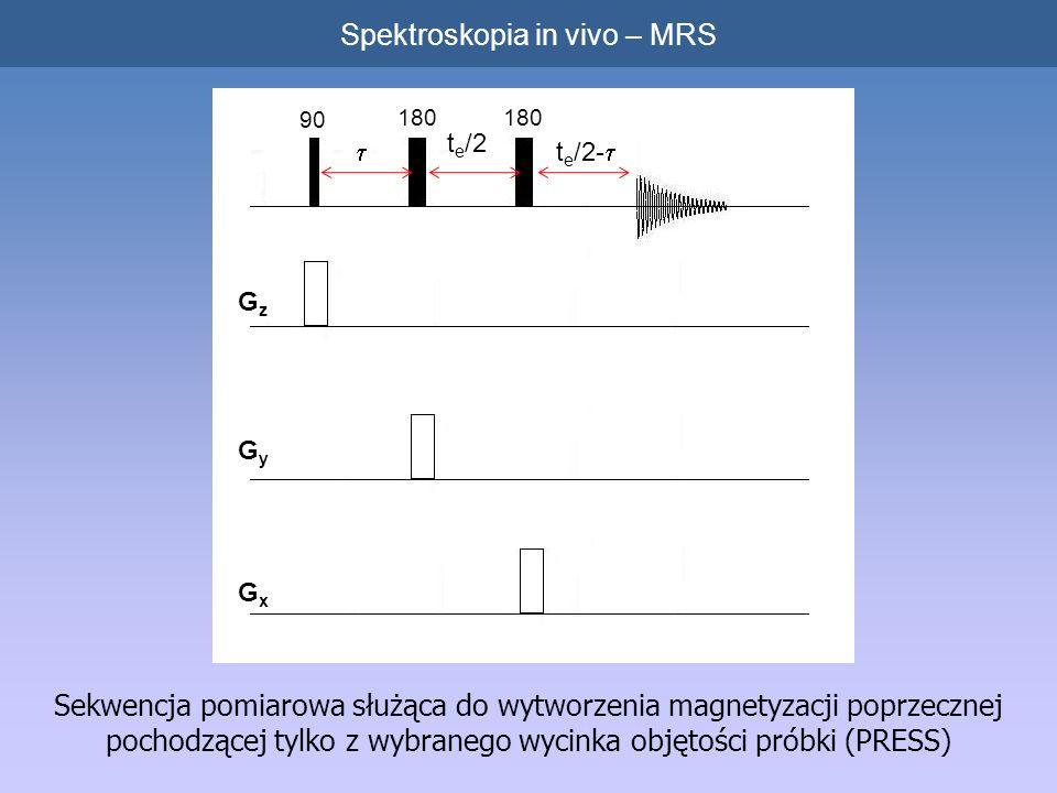 Sekwencja pomiarowa służąca do wytworzenia magnetyzacji poprzecznej pochodzącej tylko z wybranego wycinka objętości próbki (PRESS) Spektroskopia in vivo – MRS GzGz GyGy GxGx 90 180 t e /2 t e /2-