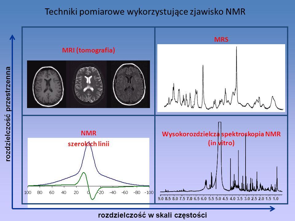 Obraz FMRI: sygnał BOLD zarejestrowany jako efekt aktywacji motorycznej mózgu (left-finger-tapping) Functional MRI (FMRI) - reakcja mózgu na bodźce