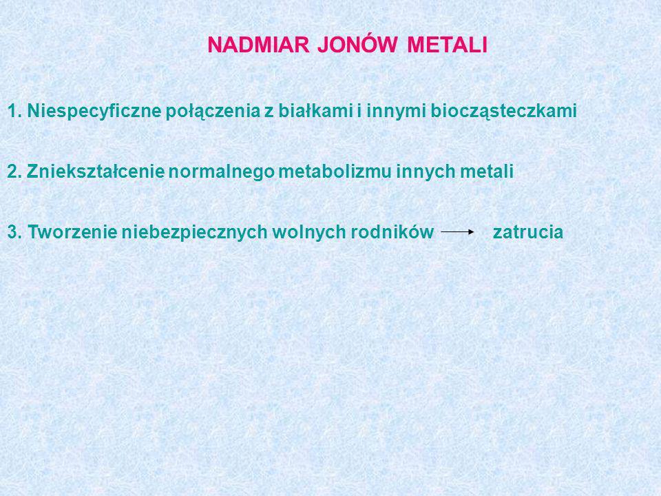 NADMIAR JONÓW METALI 1. Niespecyficzne połączenia z białkami i innymi biocząsteczkami 2. Zniekształcenie normalnego metabolizmu innych metali 3. Tworz