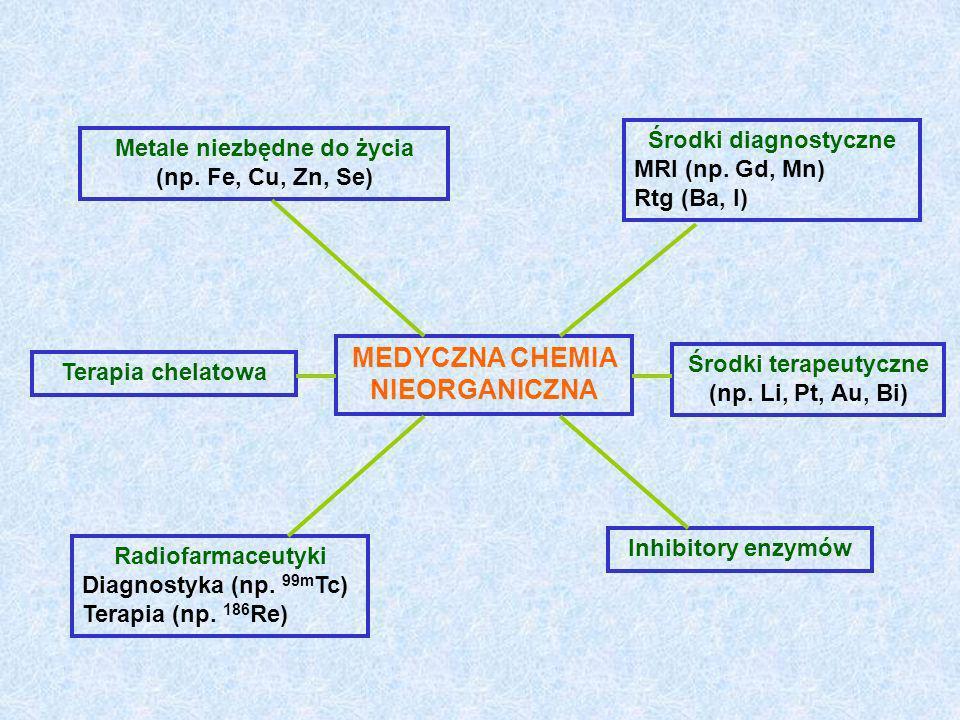 MEDYCZNA CHEMIA NIEORGANICZNA Metale niezbędne do życia (np. Fe, Cu, Zn, Se) Środki diagnostyczne MRI (np. Gd, Mn) Rtg (Ba, I) Inhibitory enzymów Tera