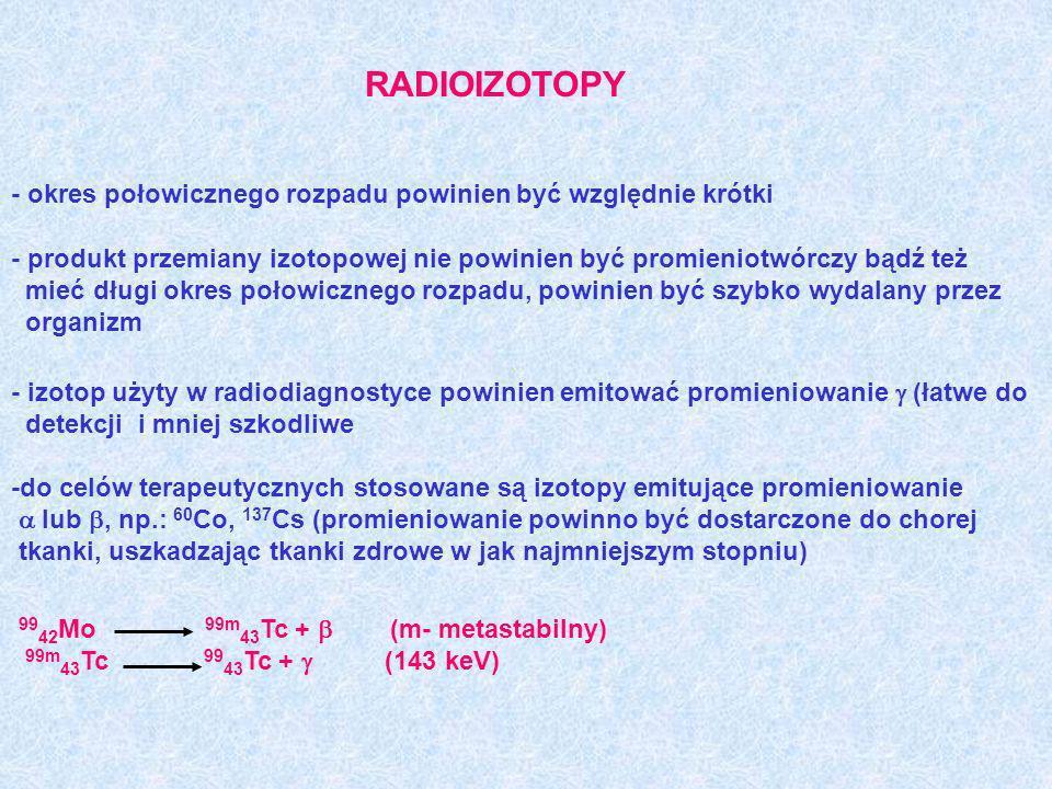 RADIOIZOTOPY - okres połowicznego rozpadu powinien być względnie krótki - produkt przemiany izotopowej nie powinien być promieniotwórczy bądź też mieć
