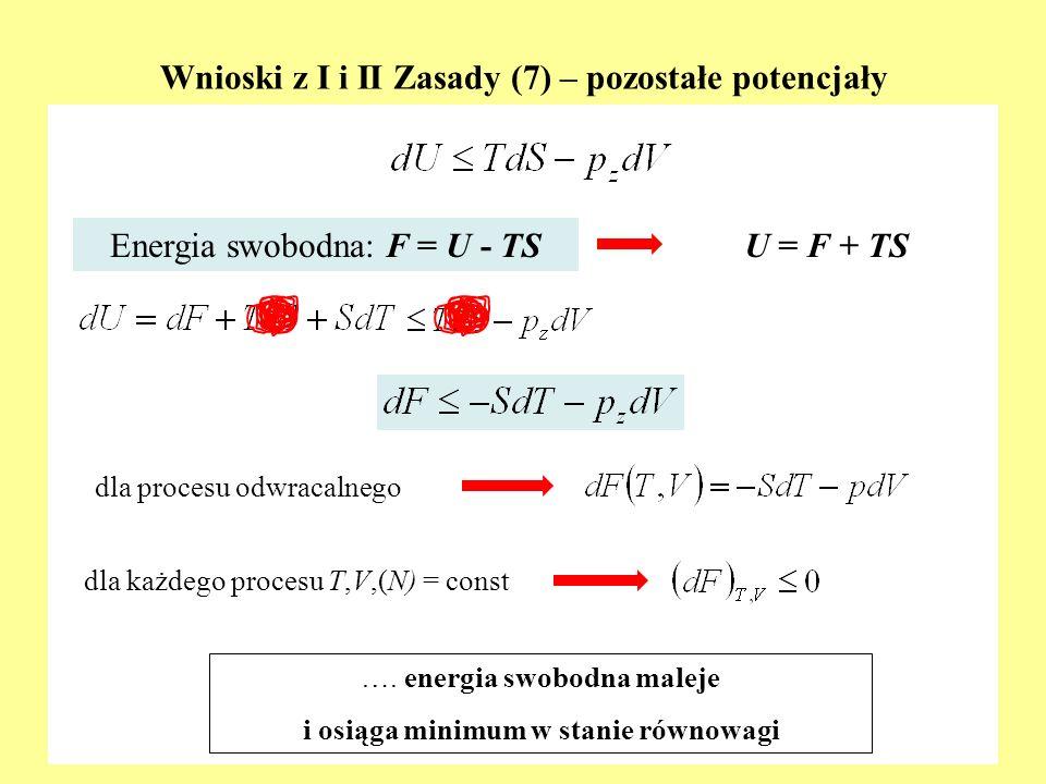 Wnioski z I i II Zasady (7) – pozostałe potencjały dla procesu odwracalnego Energia swobodna: F = U - TS …. energia swobodna maleje i osiąga minimum w