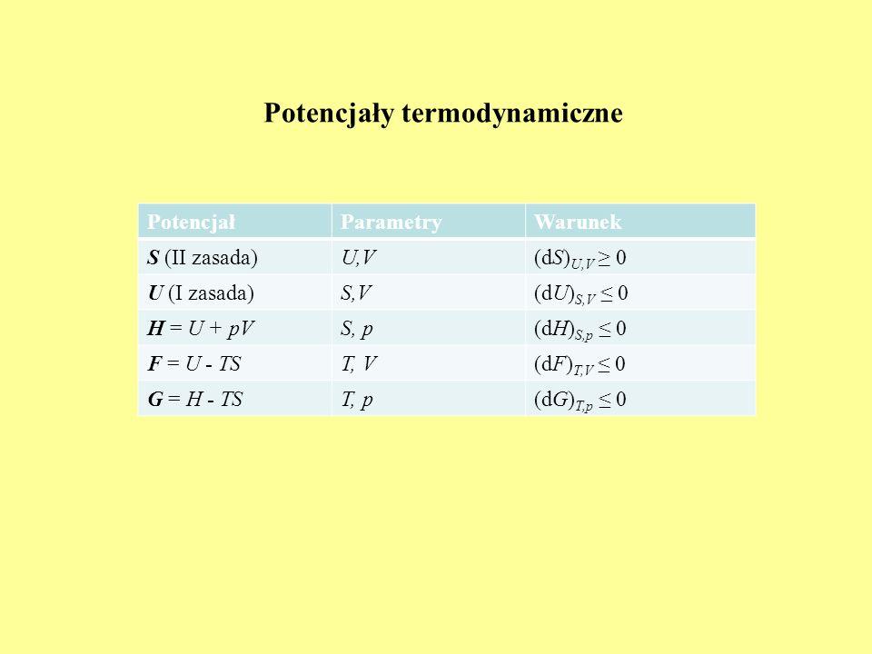 Potencjały termodynamiczne PotencjałParametryWarunek S (II zasada)U,V(dS) U,V 0 U (I zasada)S,V(dU) S,V 0 H = U + pVS, p(dH) S,p 0 F = U - TST, V(dF)