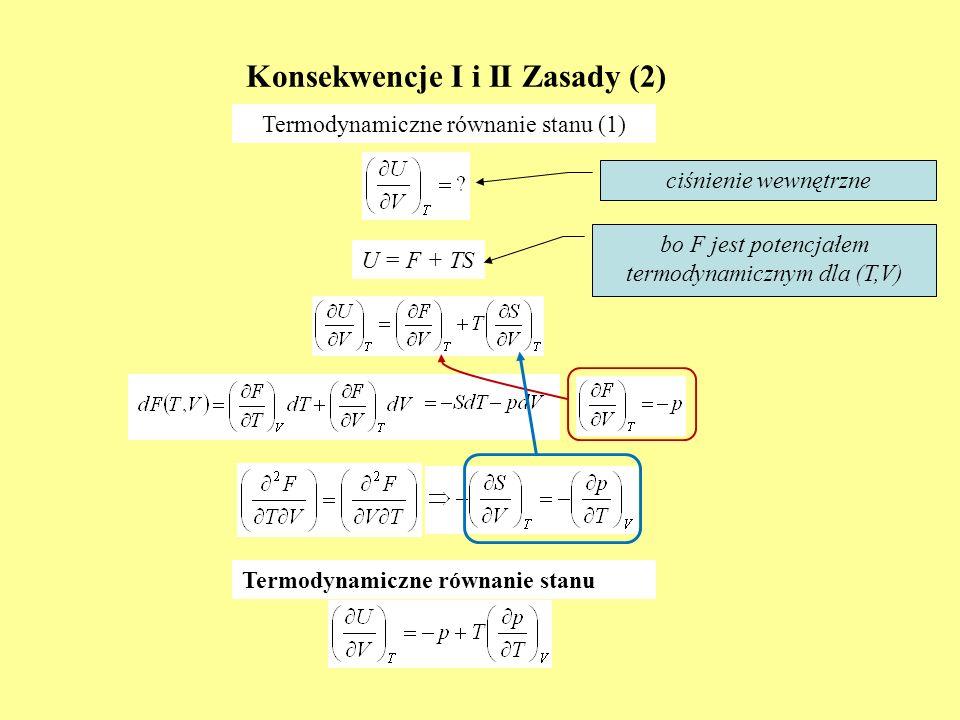 Konsekwencje I i II Zasady (2) Termodynamiczne równanie stanu (1) U = F + TS bo F jest potencjałem termodynamicznym dla (T,V) ciśnienie wewnętrzne Ter