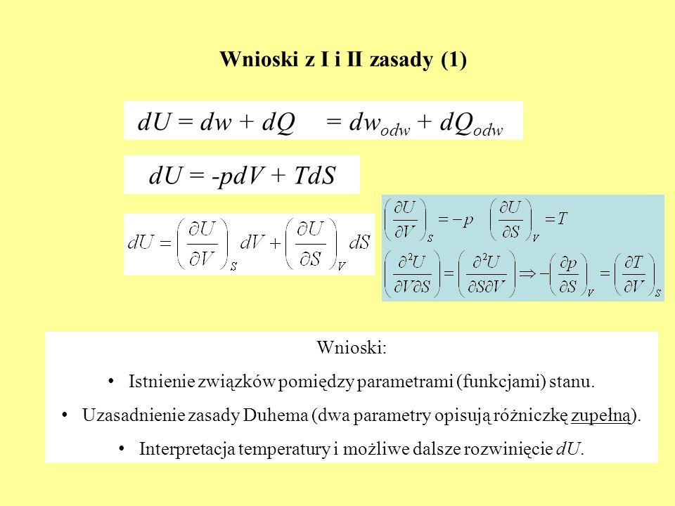 Wnioski z I i II Zasady Termodynamiki 1.