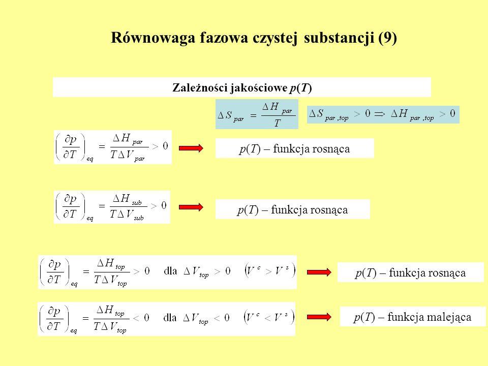 Równowaga fazowa czystej substancji (9) p(T) – funkcja rosnąca p(T) – funkcja malejąca Zależności jakościowe p(T)