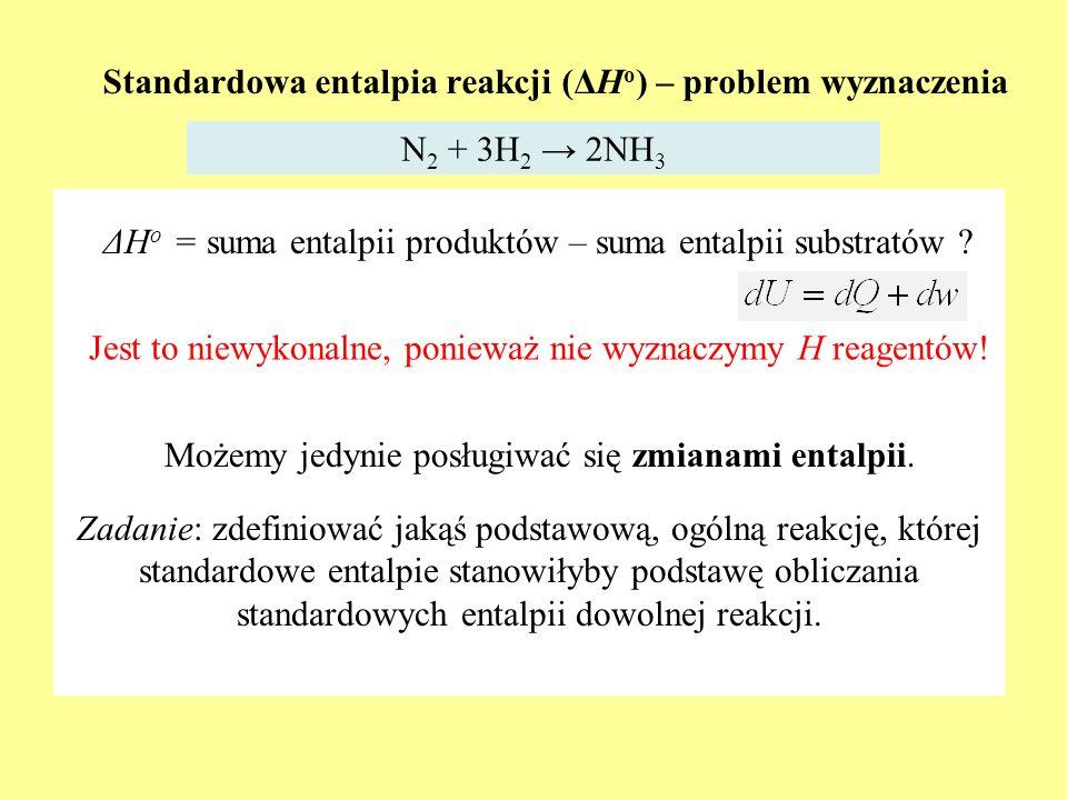Standardowa entalpia reakcji (ΔH o ) – problem wyznaczenia N 2 + 3H 2 2NH 3 ΔH o = suma entalpii produktów – suma entalpii substratów ? Jest to niewyk