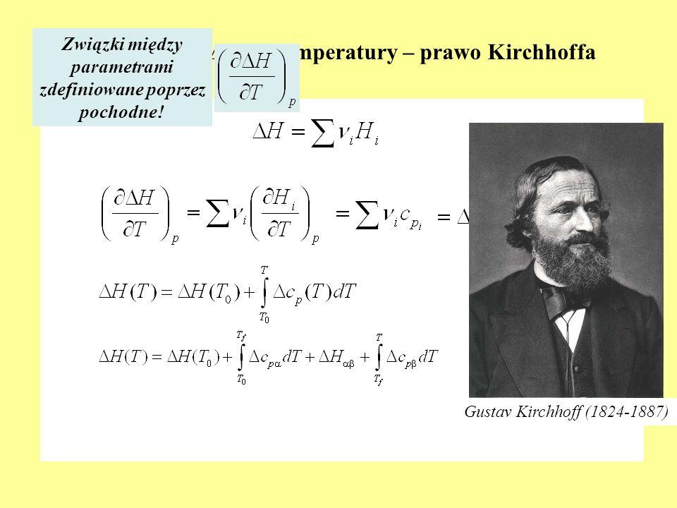 Zależność H od temperatury – prawo Kirchhoffa Gustav Kirchhoff (1824-1887) Związki między parametrami zdefiniowane poprzez pochodne!