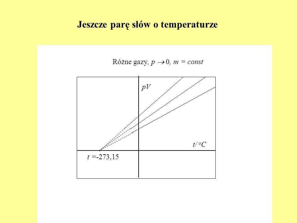 Jeszcze parę słów o temperaturze pV t/ o C t =-273,15 Różne gazy, p 0, m = const