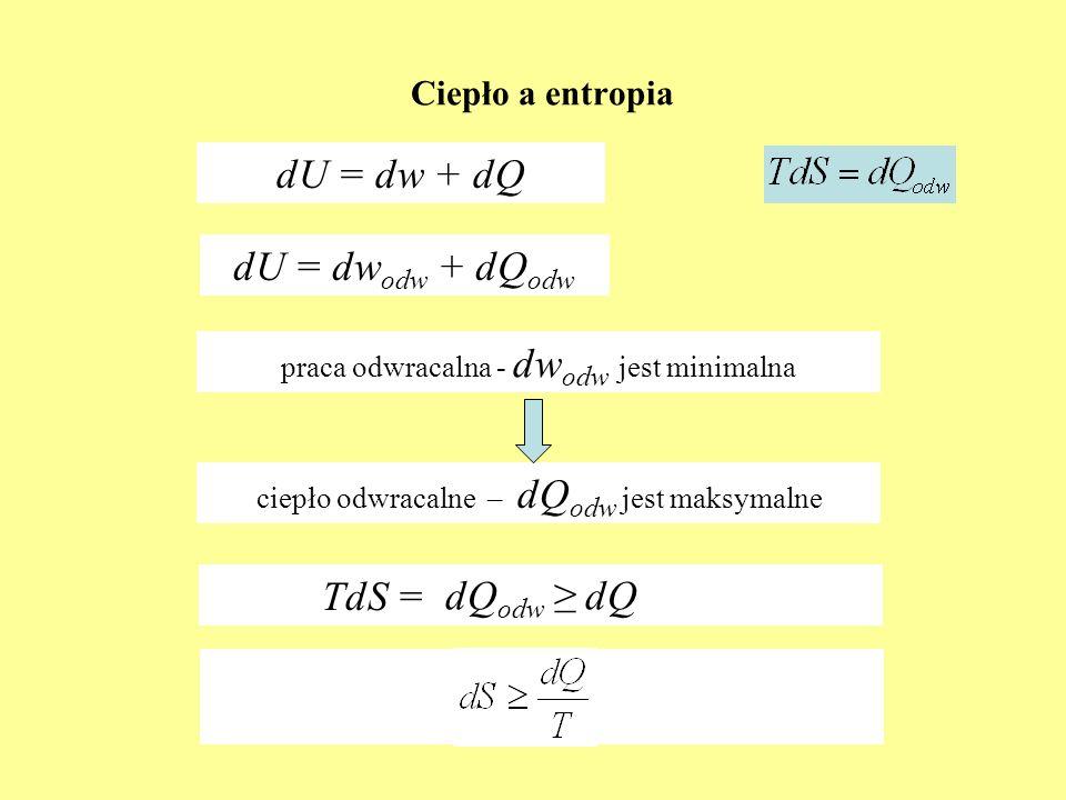 Ciepło a entropia dU = dw + dQ dU = dw odw + dQ odw ciepło odwracalne – dQ odw jest maksymalne praca odwracalna - dw odw jest minimalna dQ odw dQ TdS