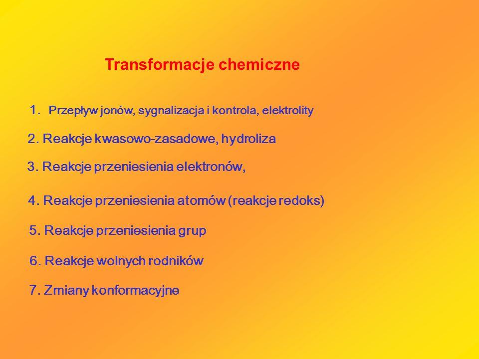 Transformacje chemiczne 2. Reakcje kwasowo-zasadowe, hydroliza 1. Przepływ jonów, sygnalizacja i kontrola, elektrolity 3. Reakcje przeniesienia elektr