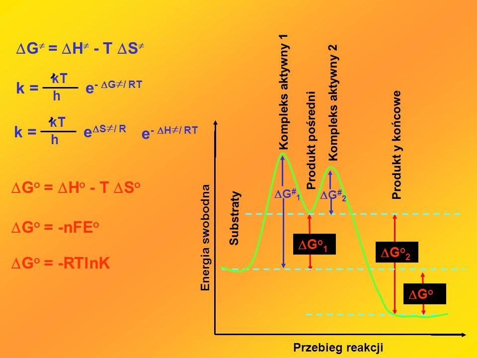 G = H - T S k = kT h e - G / RT k = kT h e S / R e - H / RT G o = H o - T S o G o = -nFE o G o = -RTlnK Energia swobodna Przebieg reakcji Substraty Ko