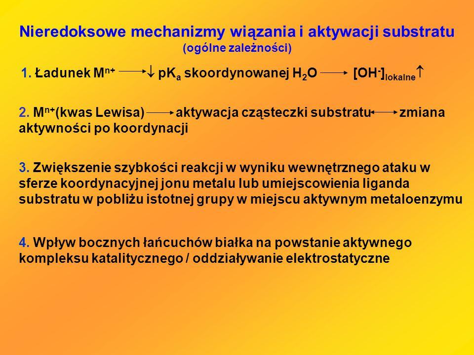 Nieredoksowe mechanizmy wiązania i aktywacji substratu (ogólne zależności) 3. Zwiększenie szybkości reakcji w wyniku wewnętrznego ataku w sferze koord