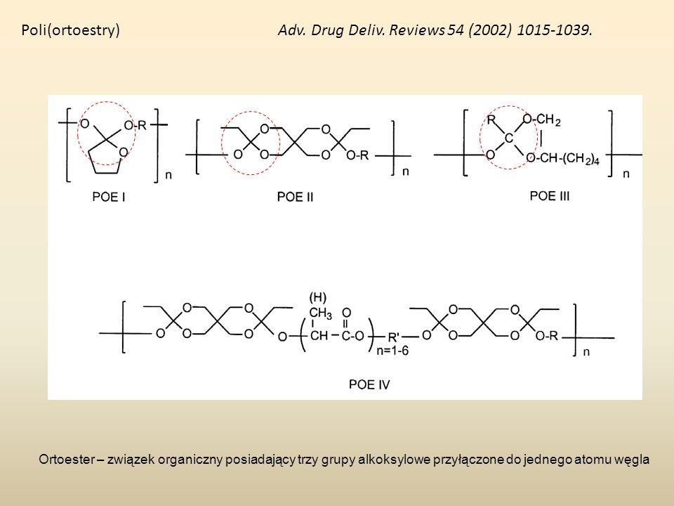 Poli(ortoestry) I generacji otrzymywanie i degradacja Produktem degradacji jest butyrolakton, a następnie kwas 4-hydroksymasłowy Polimery musza być stabilizowane węglanem sodu, aby zapobiec niekontrolowanej, autokatalizowanej reakcji hydrolizy Niska Tg i autokatalityczny charakter hydrolizy wykluczają szersze zastosowanie tych polimerów