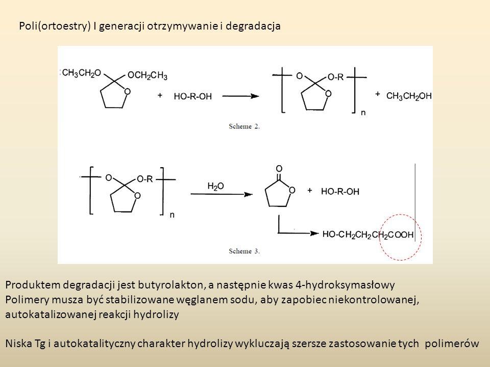 Poli(ortoestry) I generacji otrzymywanie i degradacja Produktem degradacji jest butyrolakton, a następnie kwas 4-hydroksymasłowy Polimery musza być st