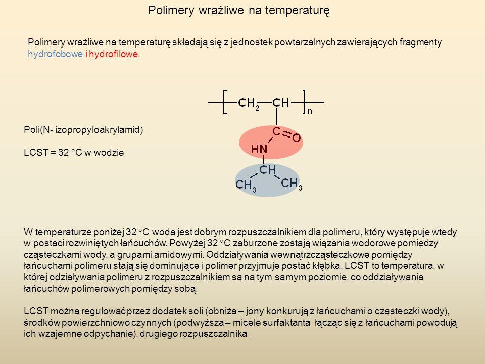 Polimery wrażliwe na temperaturę Polimery wrażliwe na temperaturę składają się z jednostek powtarzalnych zawierających fragmenty hydrofobowe i hydrofi