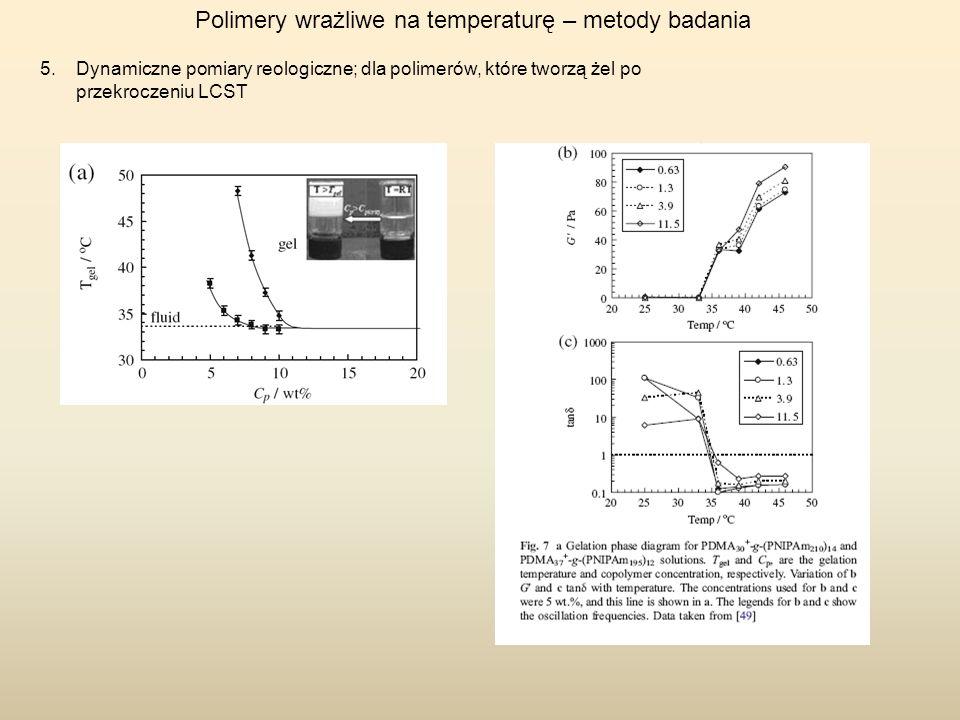 Polimery wrażliwe na temperaturę – metody badania 5.Dynamiczne pomiary reologiczne; dla polimerów, które tworzą żel po przekroczeniu LCST