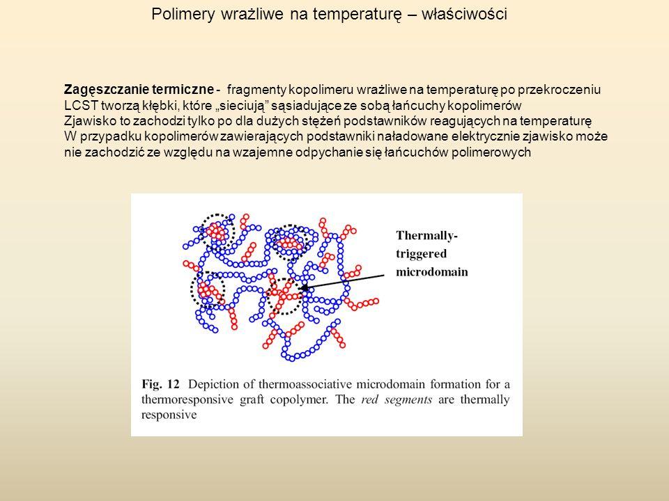 Polimery wrażliwe na temperaturę – właściwości Zagęszczanie termiczne - fragmenty kopolimeru wrażliwe na temperaturę po przekroczeniu LCST tworzą kłęb