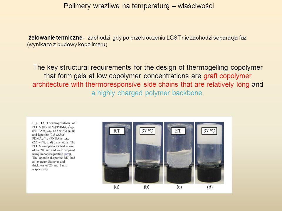 Polimery wrażliwe na temperaturę – właściwości żelowanie termiczne - zachodzi, gdy po przekroczeniu LCST nie zachodzi separacja faz (wynika to z budow