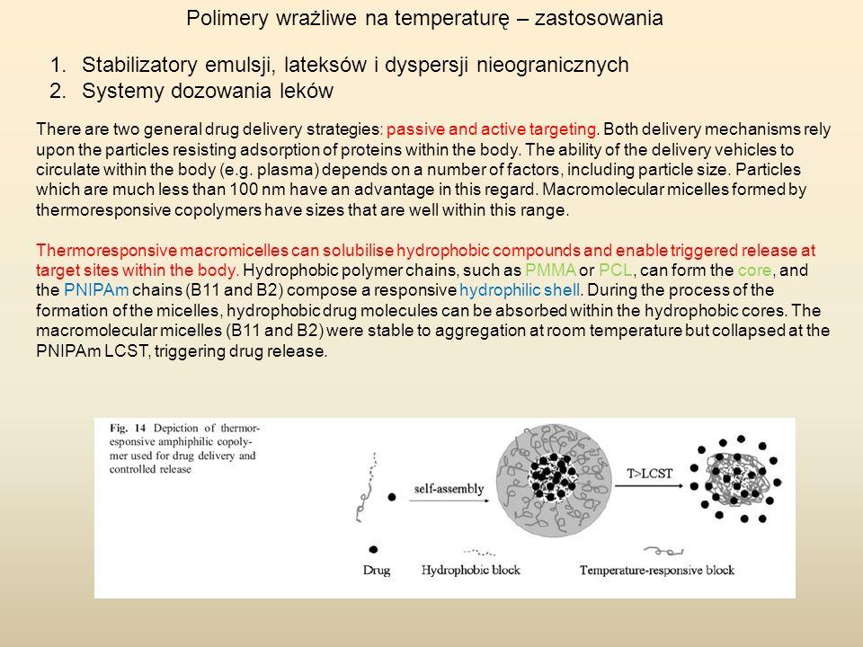 Polimery wrażliwe na temperaturę – zastosowania 1.Stabilizatory emulsji, lateksów i dyspersji nieogranicznych 2.Systemy dozowania leków There are two