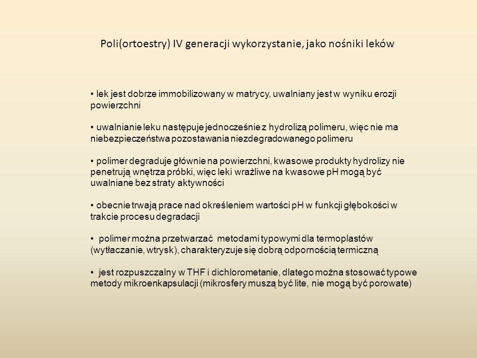 Polimery wrażliwe na temperaturę - kopolimery Most applications use the change from e.g.