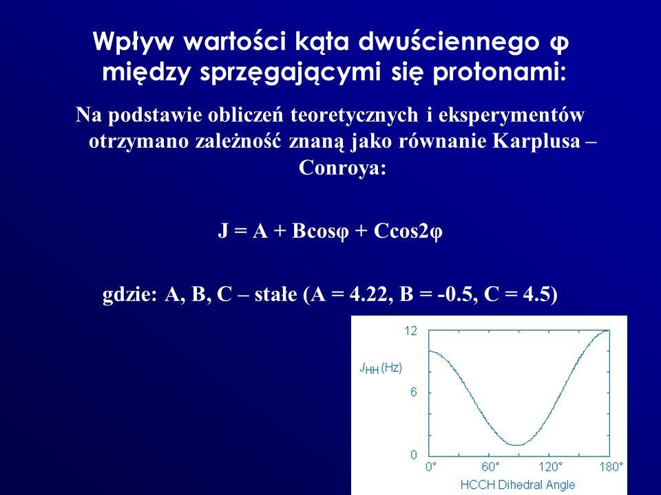 Wpływ wartości kąta dwuściennego φ między sprzęgającymi się protonami: Na podstawie obliczeń teoretycznych i eksperymentów otrzymano zależność znaną j