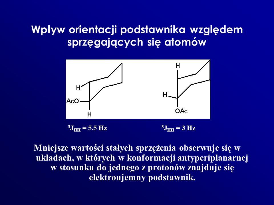 Wpływ orientacji podstawnika względem sprzęgających się atomów 3 J HH = 5.5 Hz 3 J HH = 3 Hz Mniejsze wartości stałych sprzężenia obserwuje się w ukła
