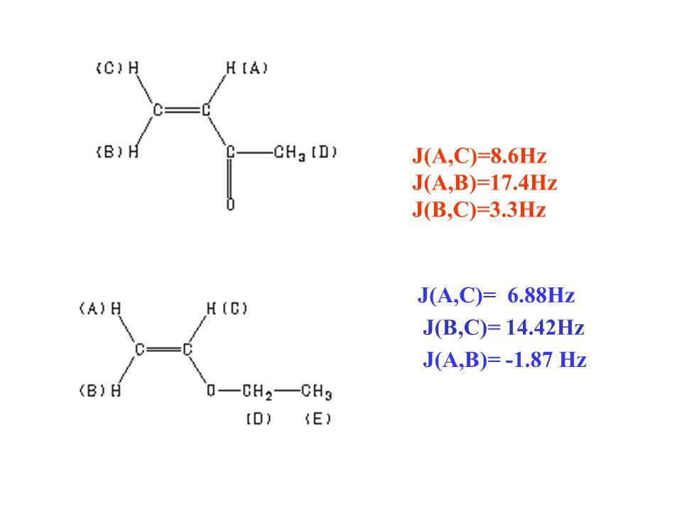 J(A,B)=17.4Hz J(B,C)=3.3Hz J(B,C)= 14.42Hz J(A,C)=8.6Hz J(A,C)= 6.88Hz J(A,B)= -1.87 Hz