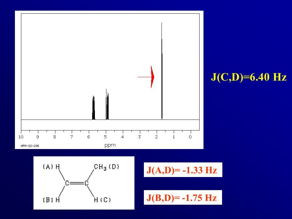 J(B,D)= -1.75 Hz J(C,D)=6.40 Hz J(A,D)= -1.33 Hz