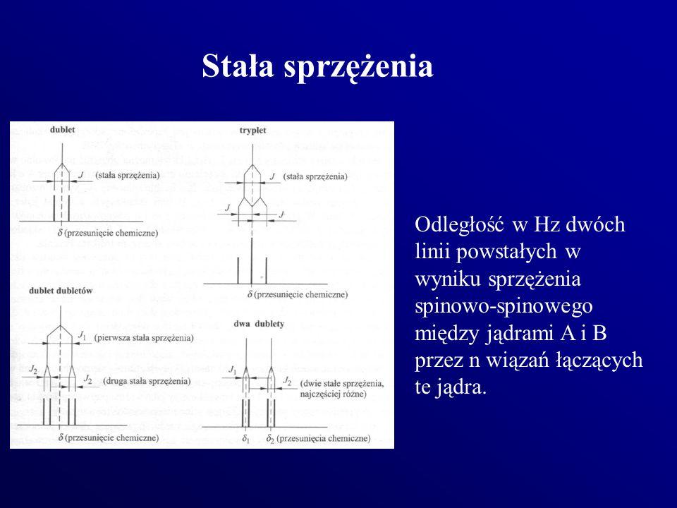Odległość w Hz dwóch linii powstałych w wyniku sprzężenia spinowo-spinowego między jądrami A i B przez n wiązań łączących te jądra. Stała sprzężenia