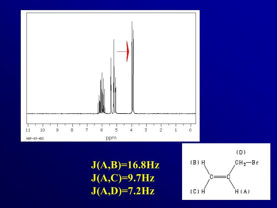 J(A,B)=16.8Hz J(A,C)=9.7Hz J(A,D)=7.2Hz