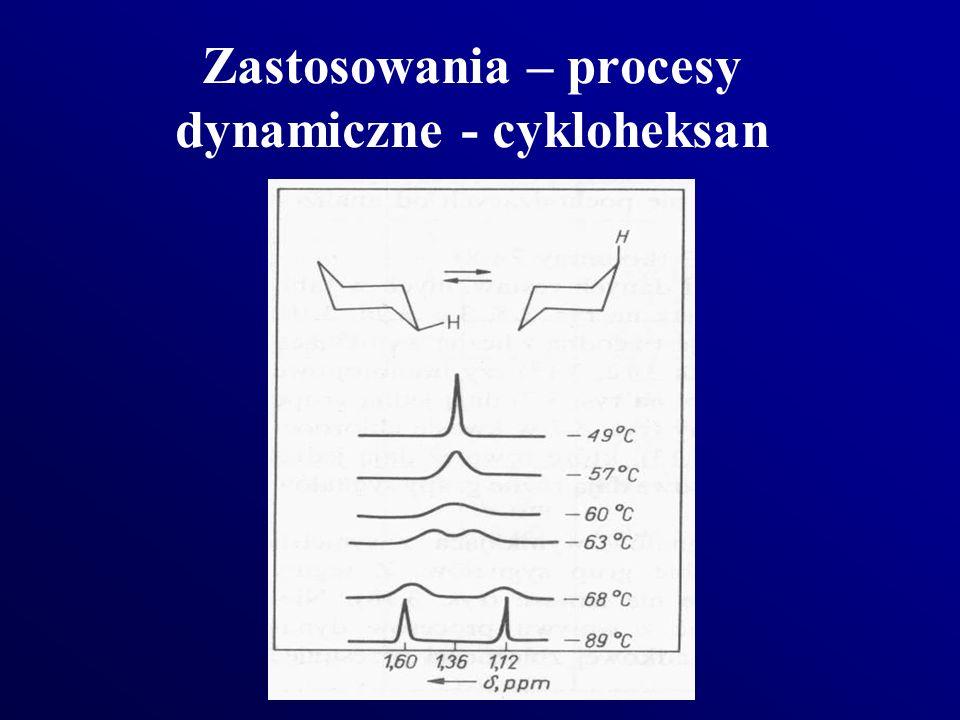 Zastosowania – procesy dynamiczne - cykloheksan