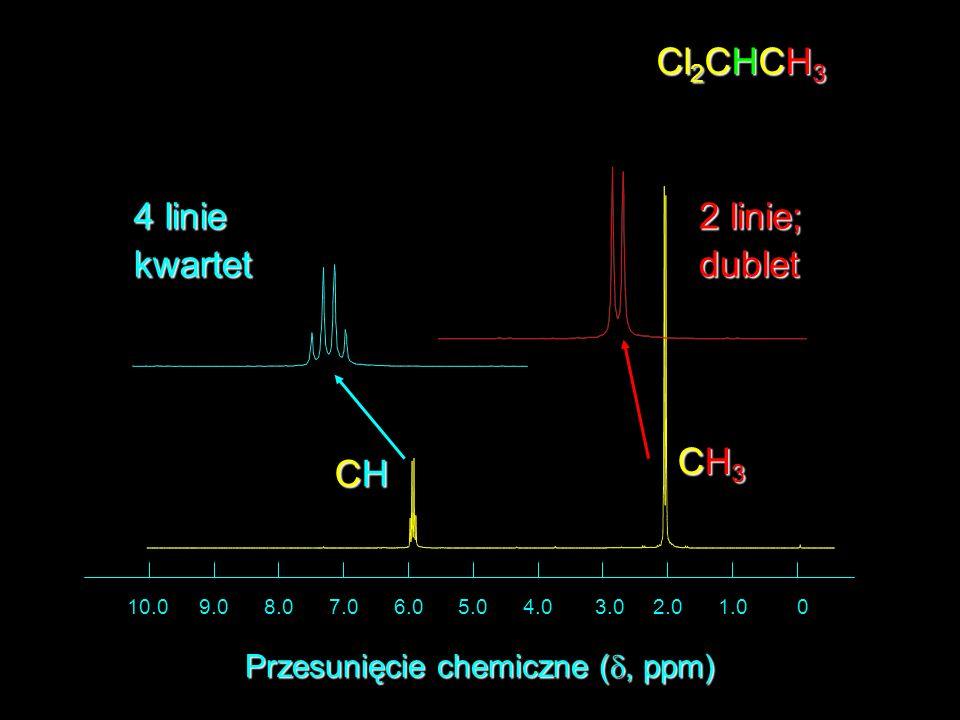 01.02.03.04.05.06.07.08.09.010.0 Przesunięcie chemiczne (, ppm) Cl 2 CHCH 3 4 linie kwartet 2 linie; dublet CH3CH3CH3CH3 CHCHCHCH