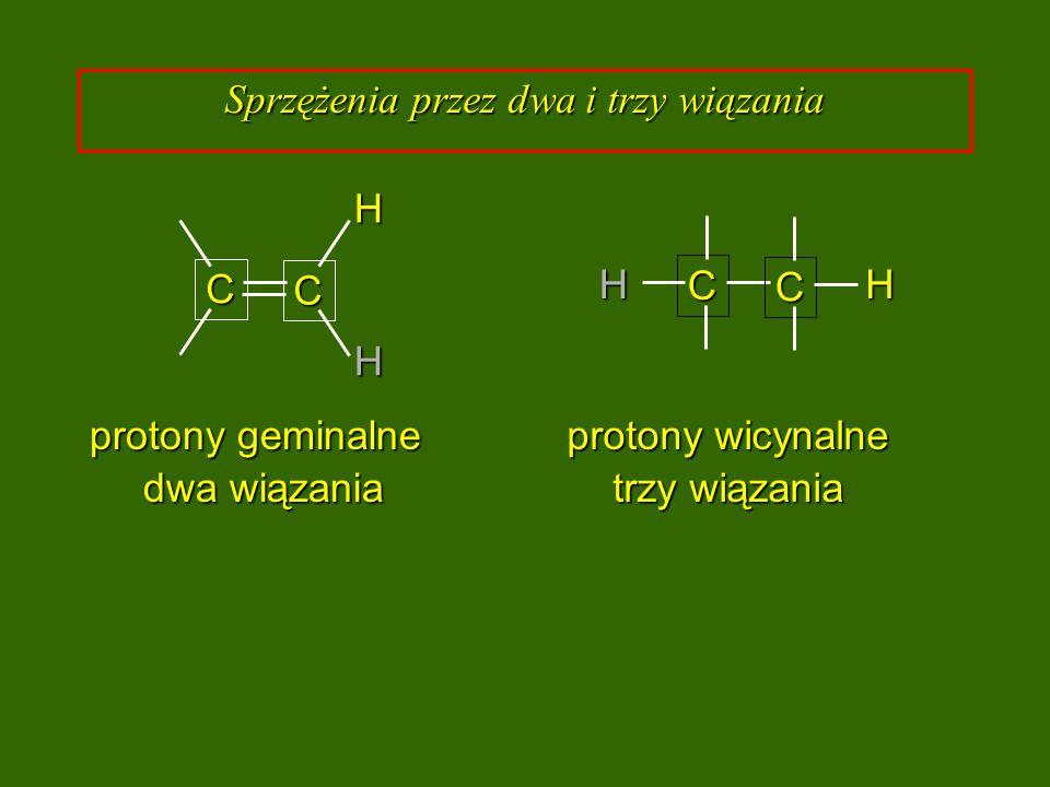 Sprzężenia przez dwa i trzy wiązania C C H H C C HH protony geminalne dwa wiązania protony wicynalne trzy wiązania